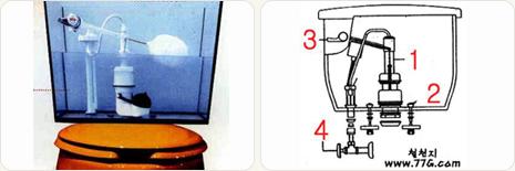 양변기 물통부속(상부부속) 교환방법...교환시 중요한 TIP